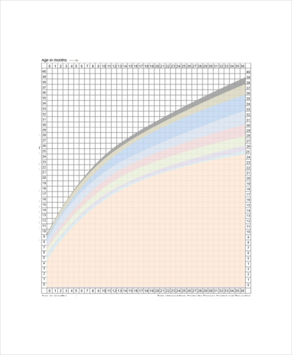 normal weight chart template