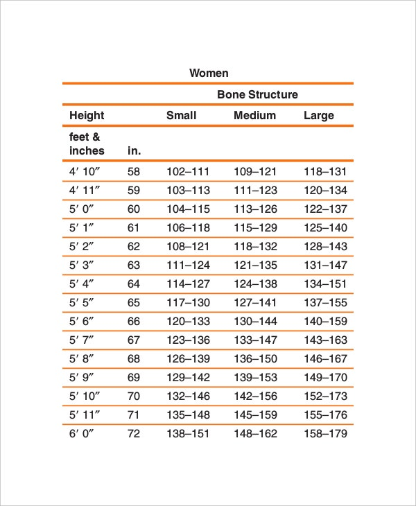7 Height And Weight Chart Templates For Women Free Sample