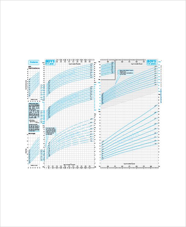 sample boys height weight chart