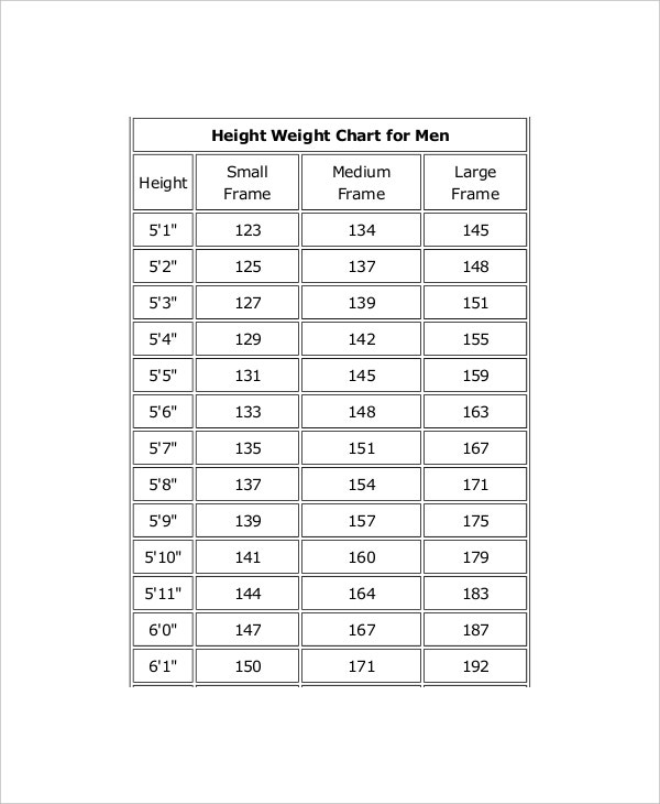 height and weight chart for men by body frame1