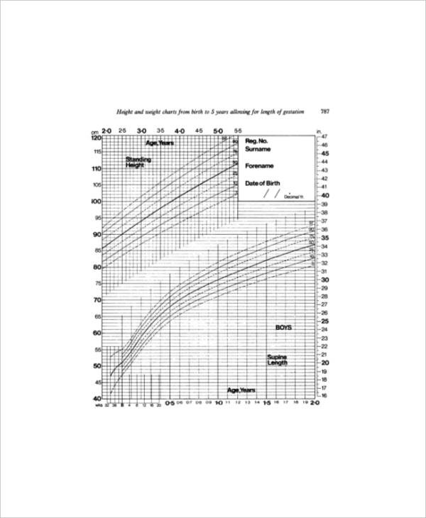 sample height and weight age chart template