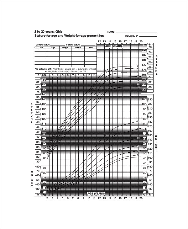 Weight Chart For Girl Diaper Size And Weight Chart Average Number
