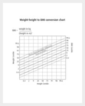 BMI Height And Weight Chart for Kids