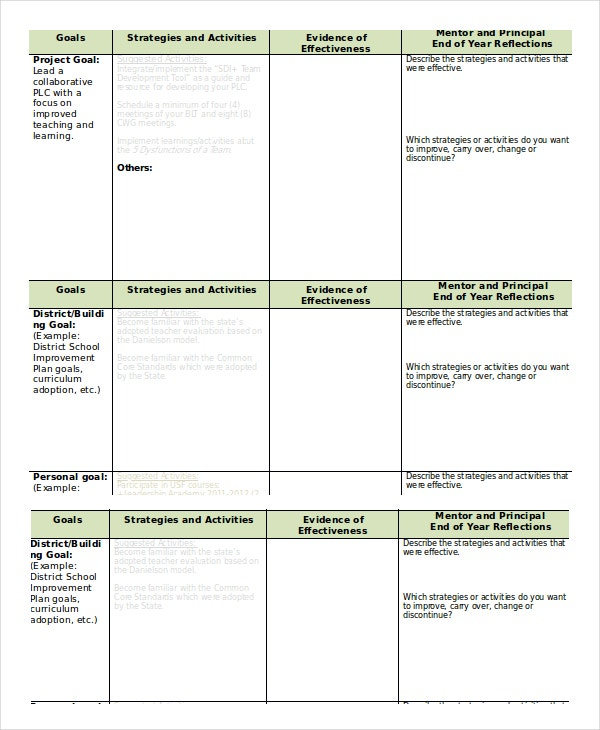 Action Plan Templates   Free Word Pdf Documents Download