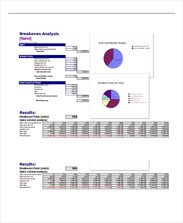 break even analysis 10 free excel psd documents