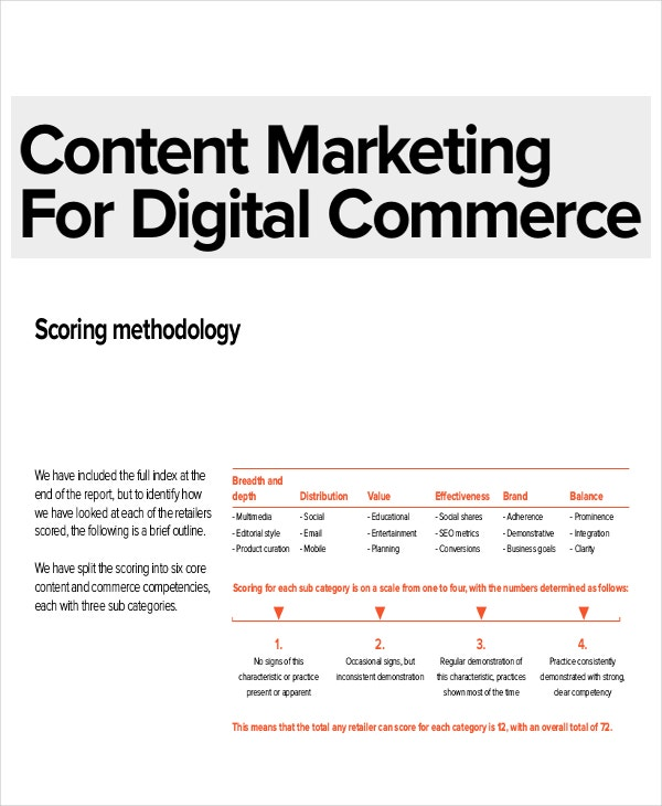 Ecommerce Content Marketing Example