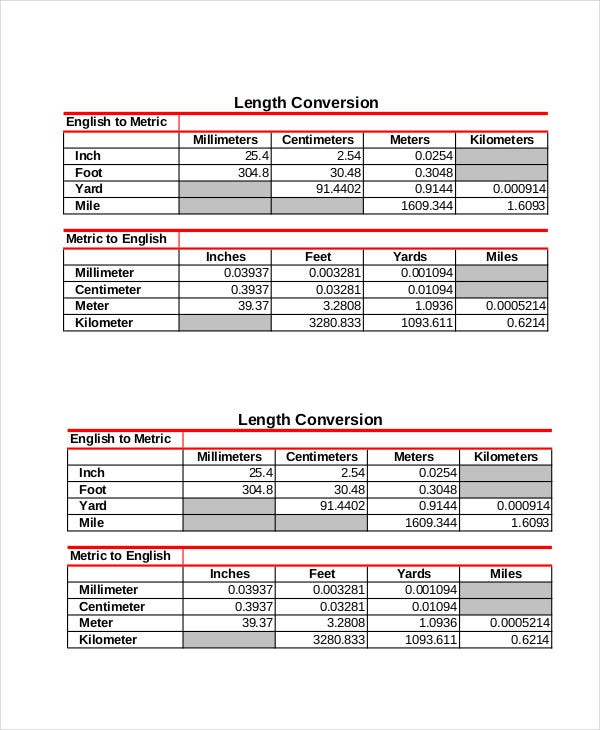 Worksheet Conversion Table Of Length Chart basic metric conversion chart 7 free pdf documents download length chart