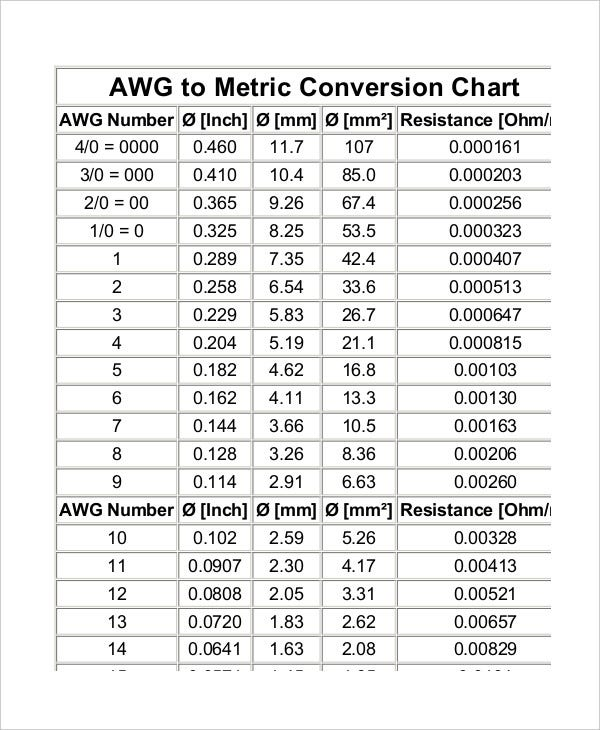 Kids Metric Conversion Chart 7 Free Pdf Documents Download Free