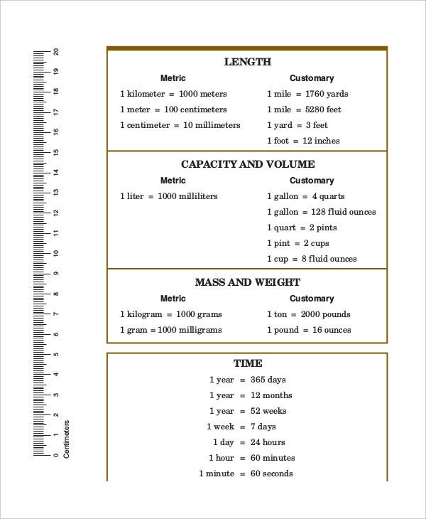 Metric Weight Conversion Chart - 7+ Free Pdf Documents Download