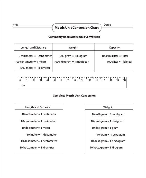 Metric Unit Conversion Chart Template   Free Pdf Documents