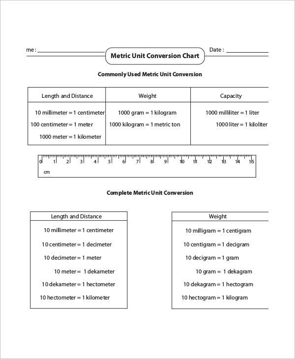 Simple Metric Conversion Chart Templates  Free Sample Example
