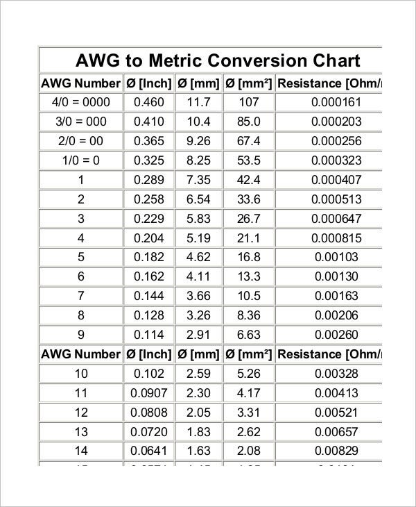 Sample Metric Conversion Chart Templates For Kids  Free Sample