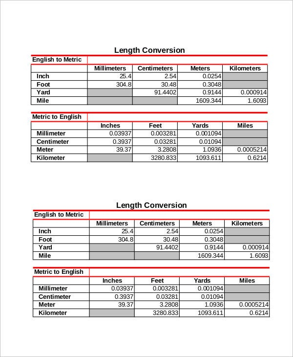 8 Sample Metric Conversion Chart Templates For Kids Free Sample