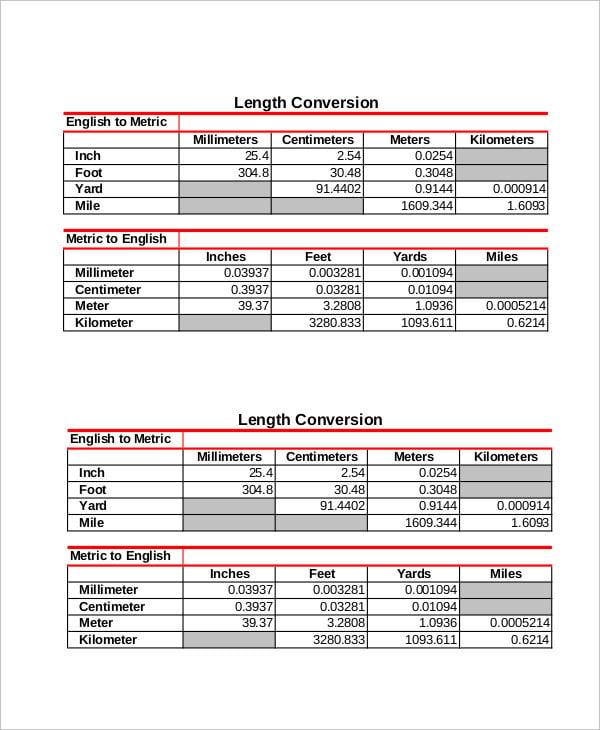 Meters To Kilometers Conversion Table Maison Design