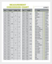 Metric Conversion Data Chart for Kid Template