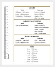 Basic Math Metric Conversion Chart