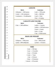 Metric Mass Weight Conversion Chart Template