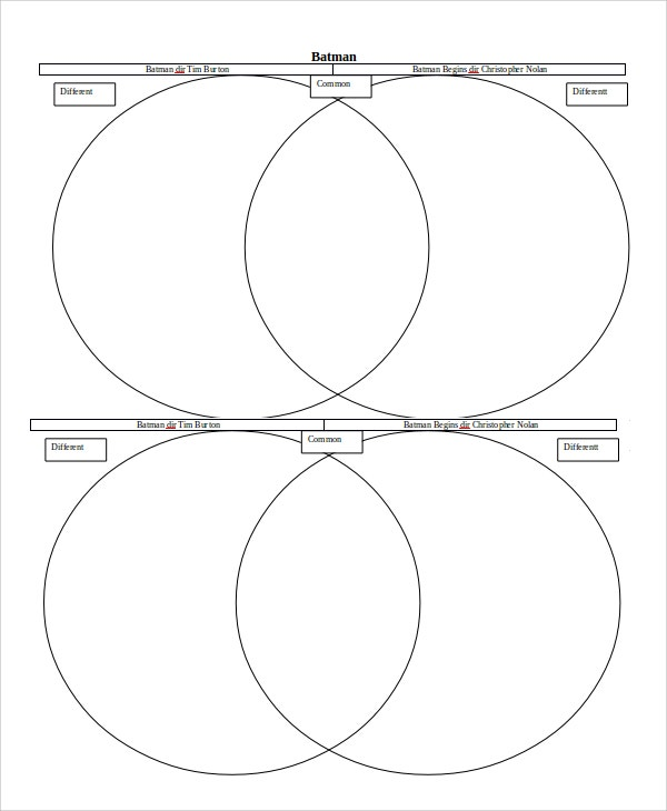 venn diagram template 5 free word pdf documents download free Venus Diagram batman venn diagram template