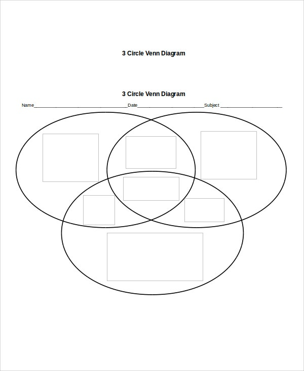 3Circle Venn Diagram Template