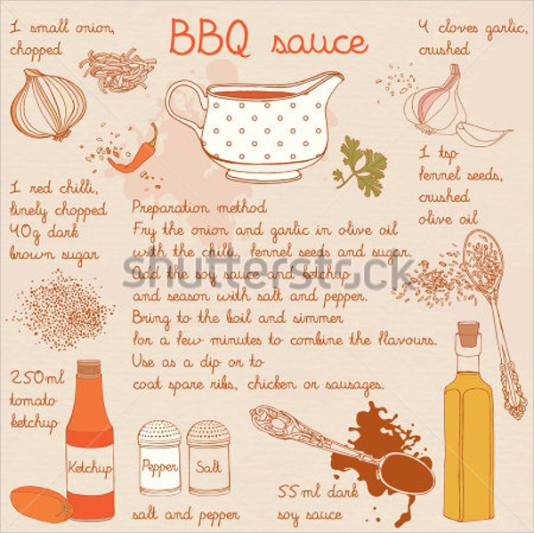 Printable Barbecue Sauce Recipe Card