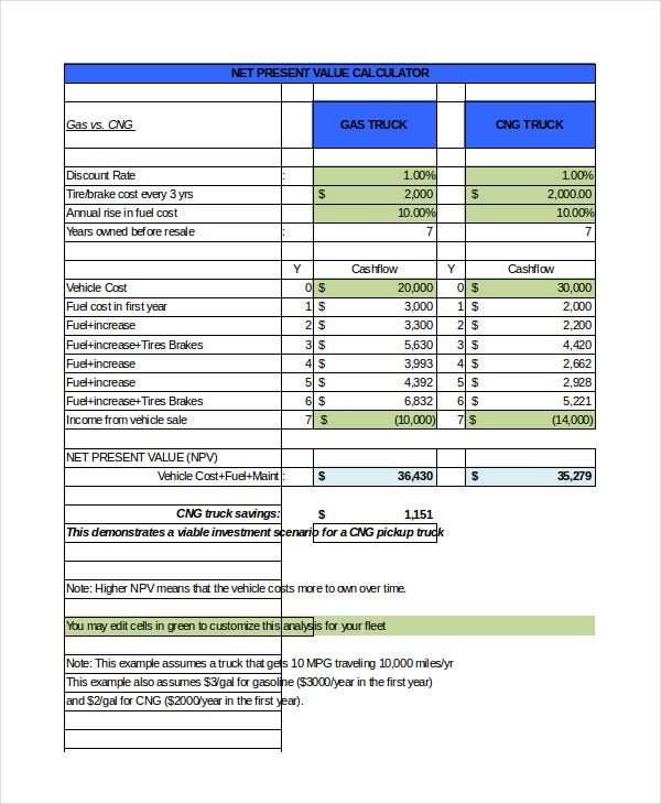 npv investment calculator excel template