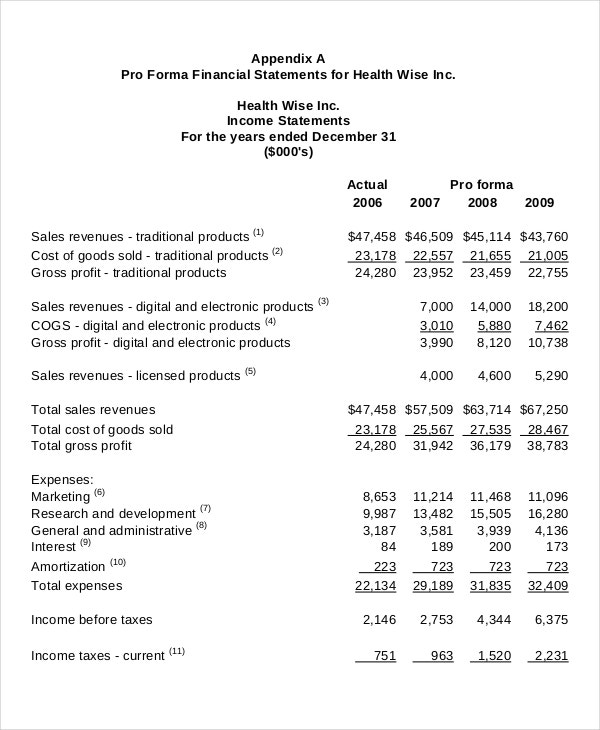 Income Statement Template 9 Free Excel PDF Documents Download – Income Statement Sample
