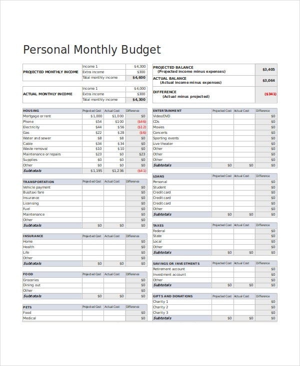 Exceptional Personal Monthly Budget Template