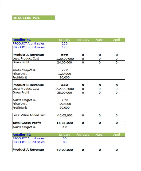 Retail Sales Profit And Loss Template Excel  Profit And Loss Spreadsheet Template