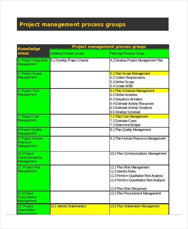 excel project template 11 free excel documents download