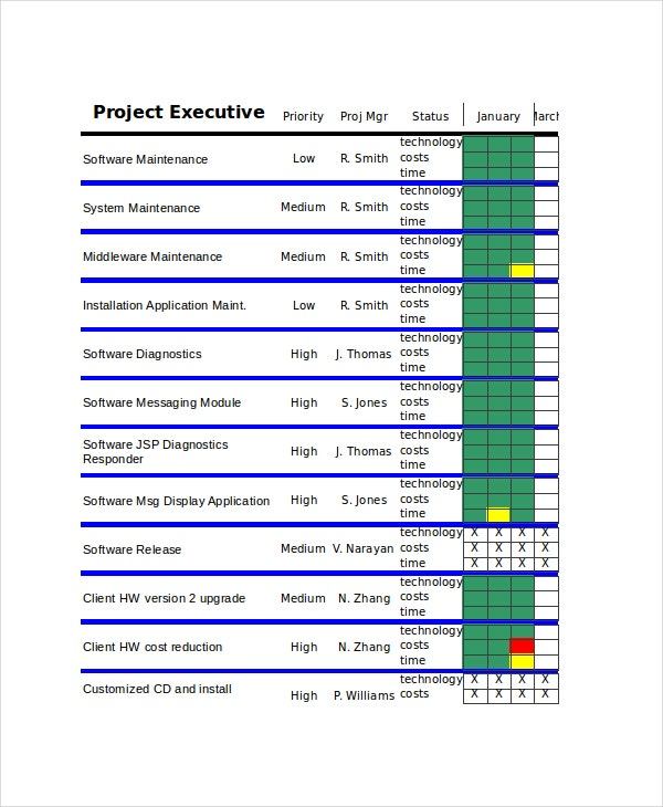 project executive status template excel