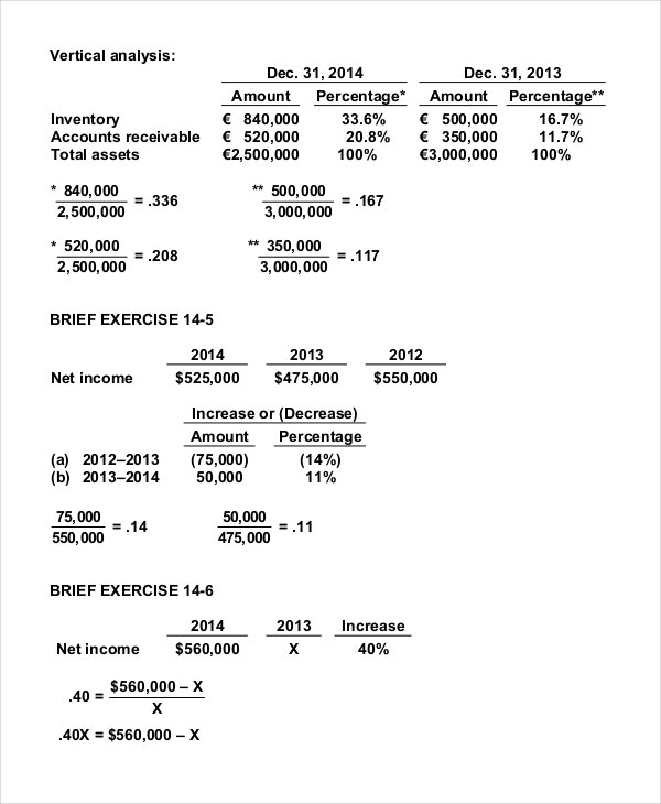 Vertical Financial Statement Analysis Example