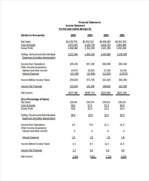 Comparative Financial Statement Analysis Example