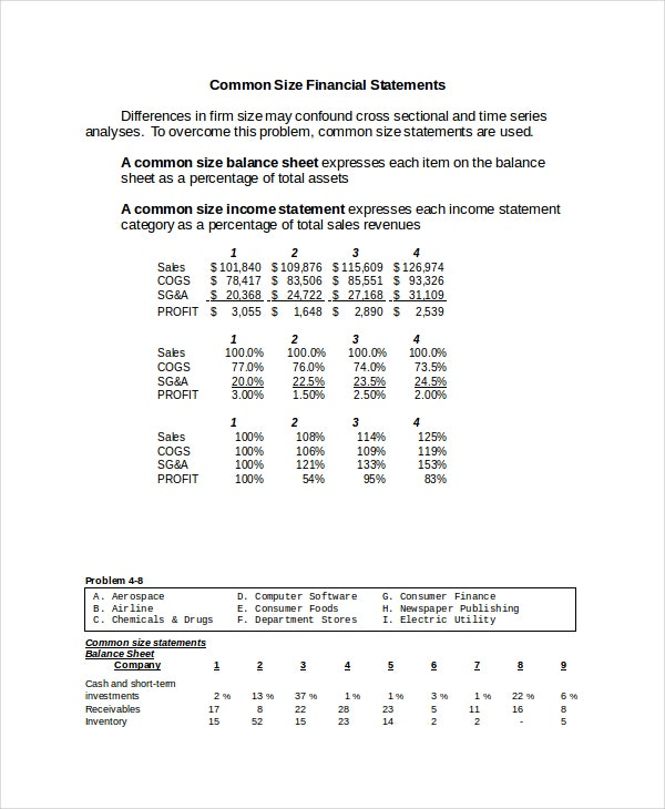 Common Size Financial Statement Analysis Examples