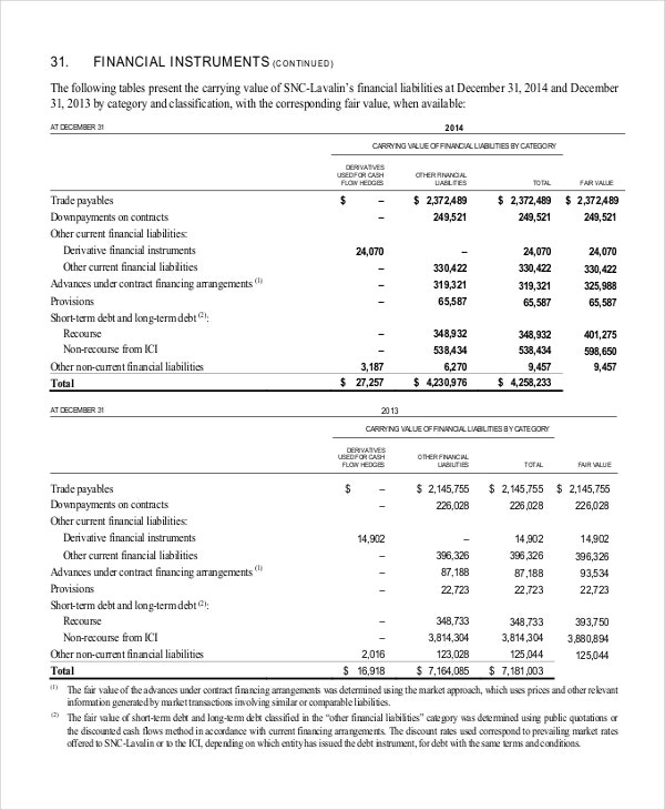 Company Financial Statement Analysis Example