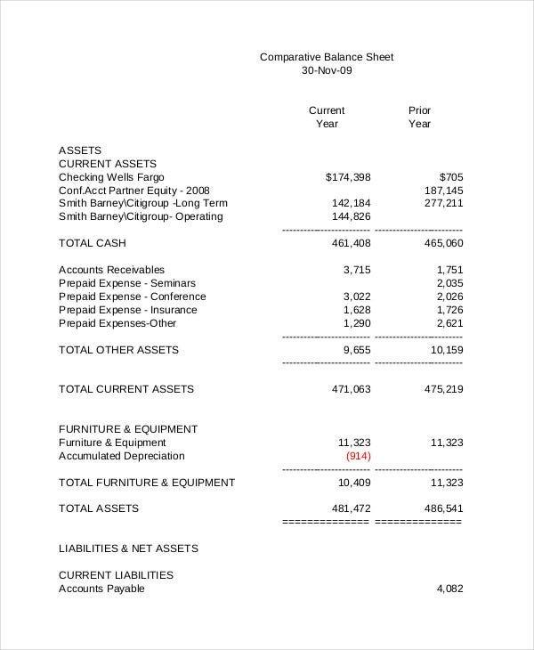 Comparative Balance Sheet Template