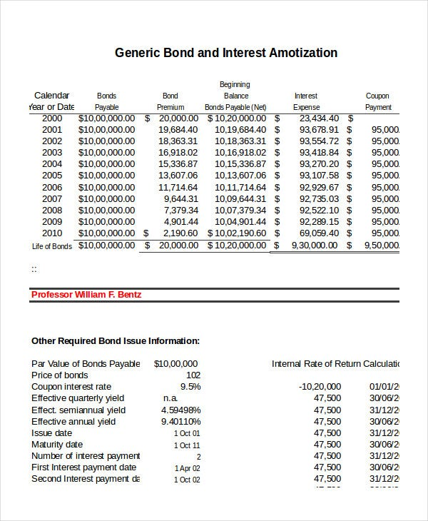 Bond Amortization Schedule Template