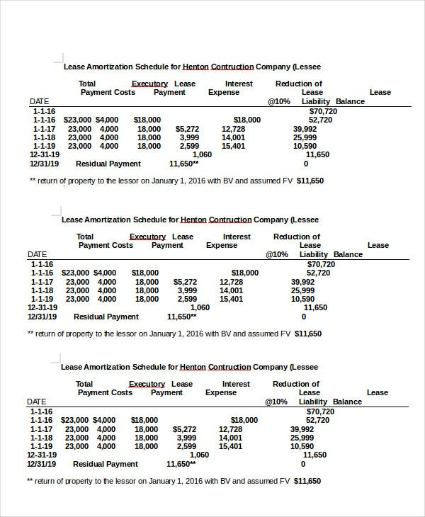 Lease Amortization Schedule Template