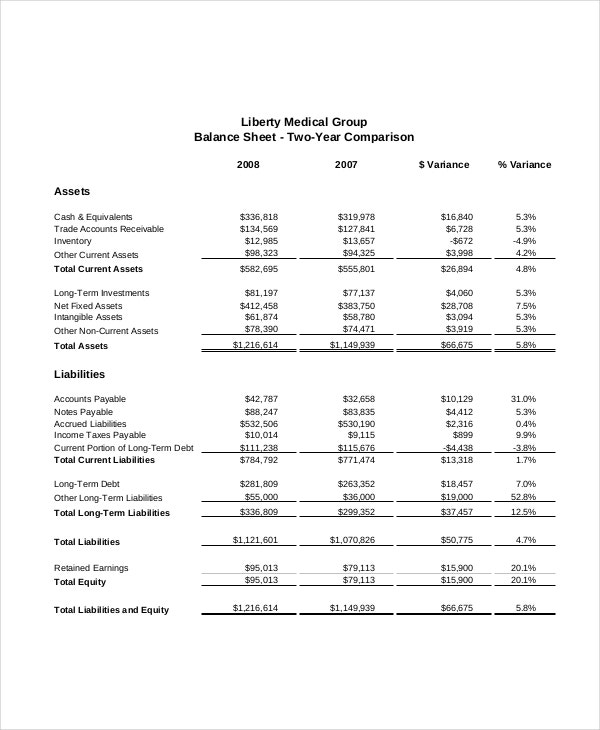 Medical Financial Statement Analysis Example
