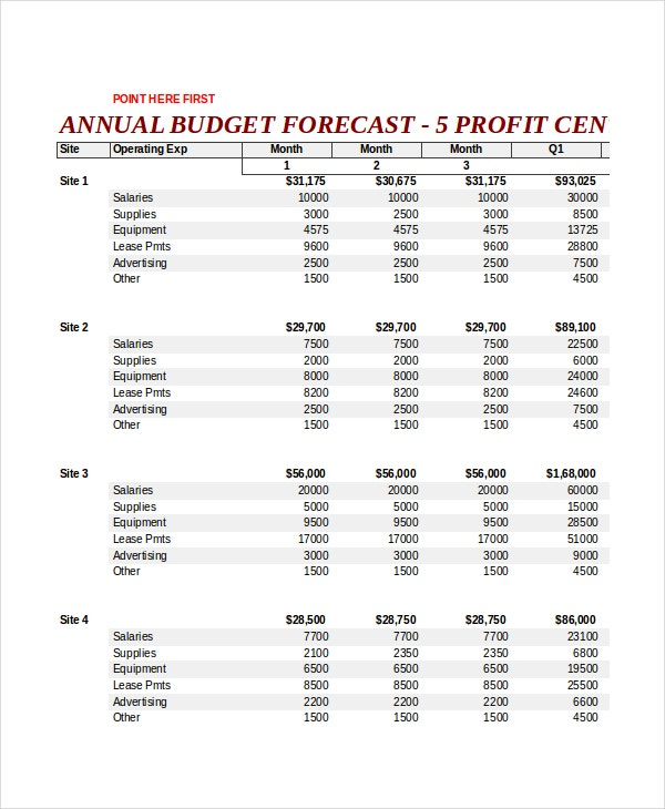 Forecasting budget template 28 images budget forecast for Annual projection template