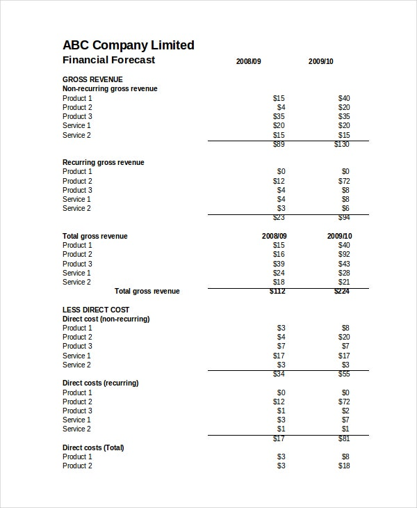 Financial Forecast Template Excel