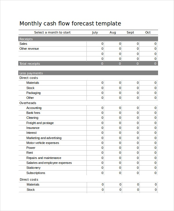 Excel forecast template 11 free excel documents for Sales projection template free download