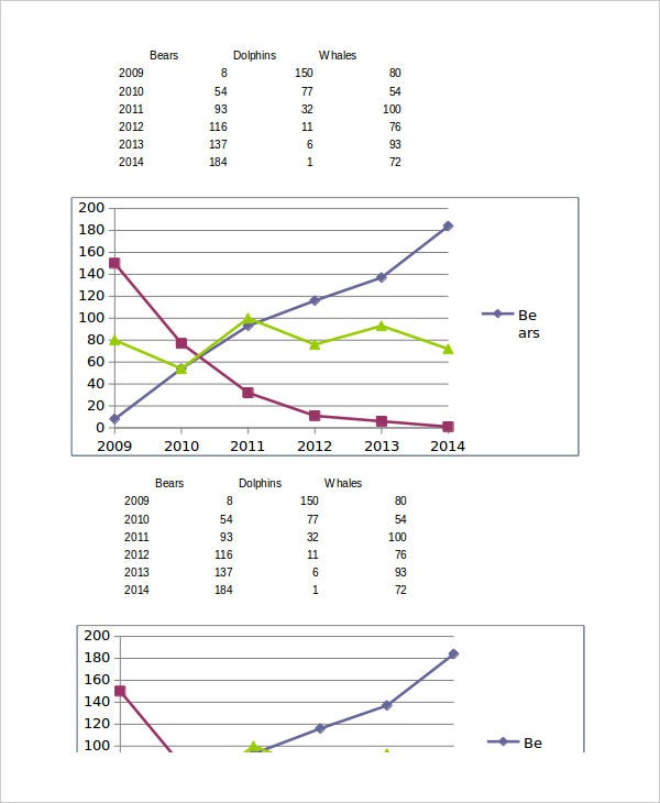 excel graphs template 4 free excel documents download