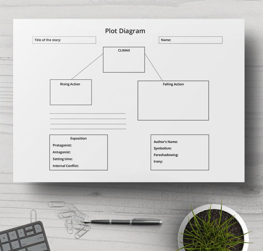 plot diagram template download
