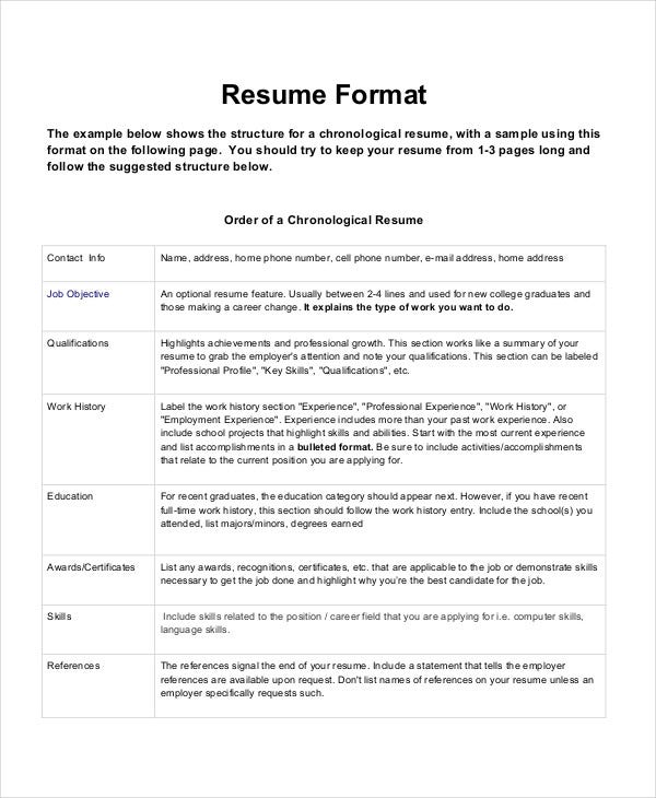 chronological resume format - Type Of Resume Format