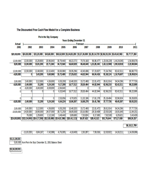 discounted cash flow company valuation example