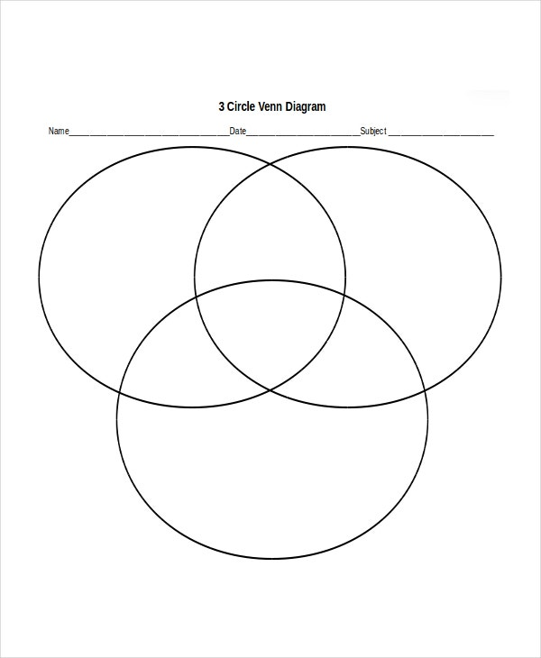 Blank Venn Diagram Example