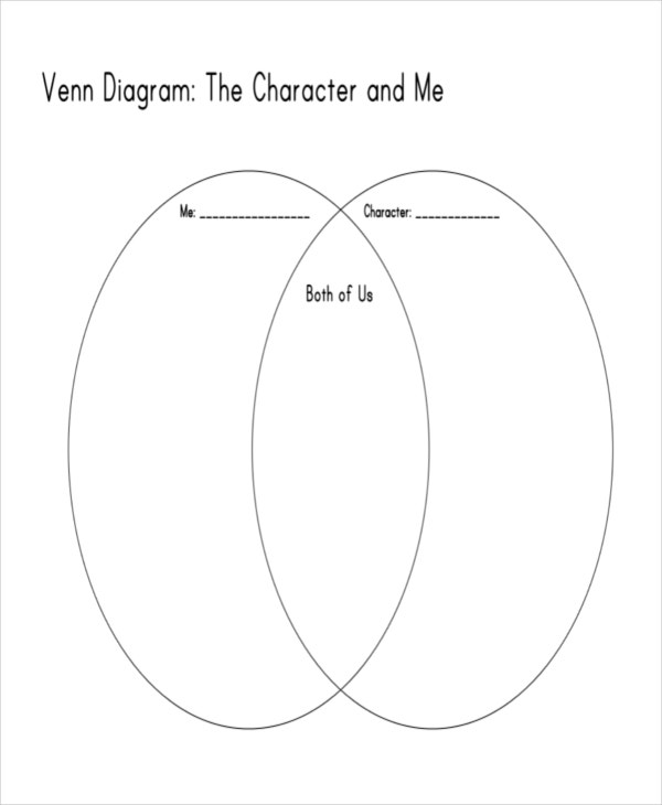 Funny Venn Diagram Example