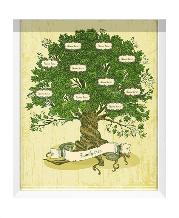 Family tree template 10 free psd pdf documents for Family tree templates with siblings