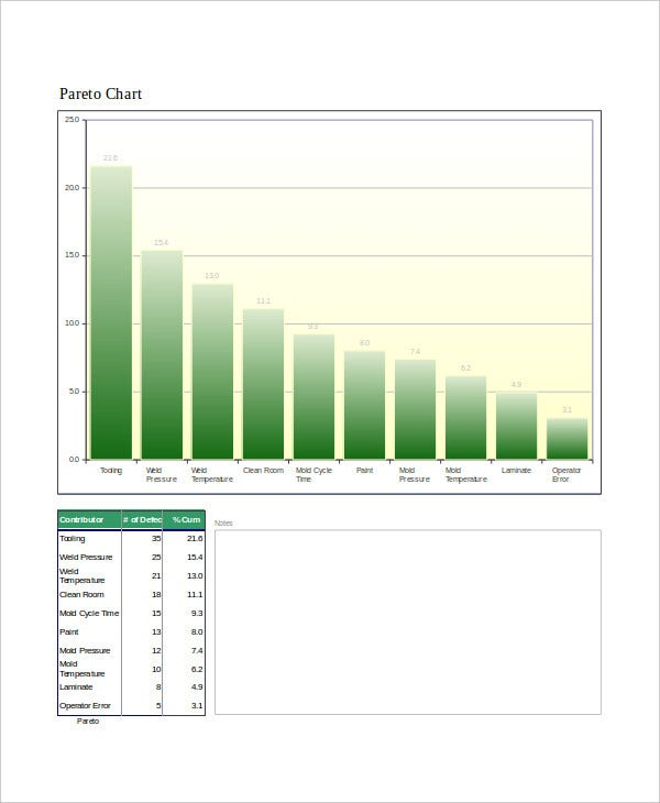 pareto-run-chart-template