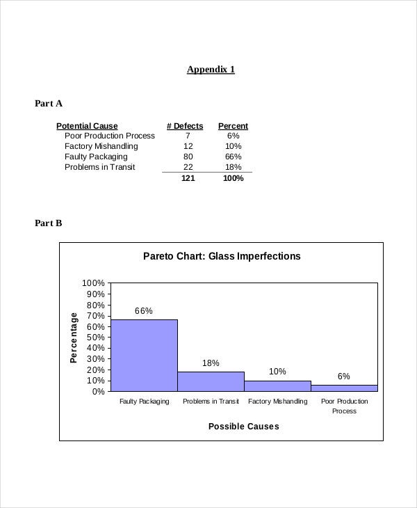 Pareto Chart   Free Word Pdf Documents Download  Free